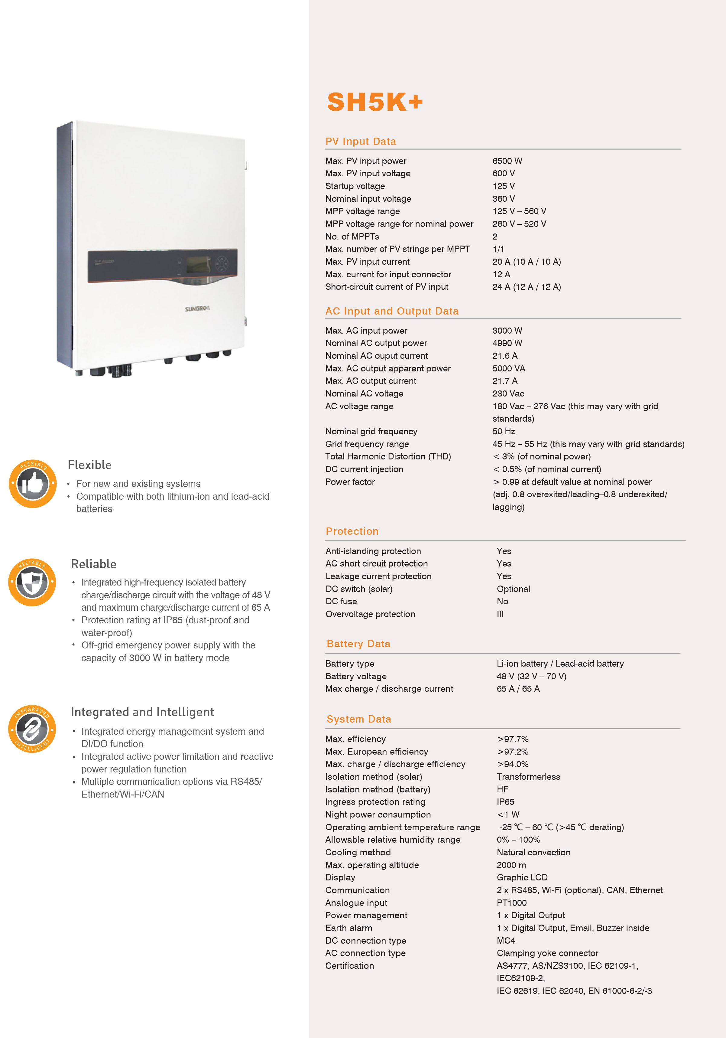 sungrow 5kw hybrid inverter manual